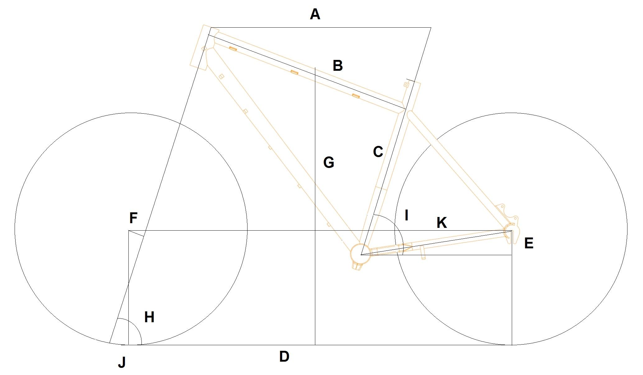 Geometry_ANTelope